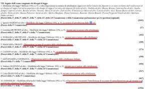 PIANO KALERGI nell'O.D.G. della Commissione Affari costituzionali del Senato del 30/31 Maggio 2017! ATTACCO MORTALE ALL'ITALIA!!